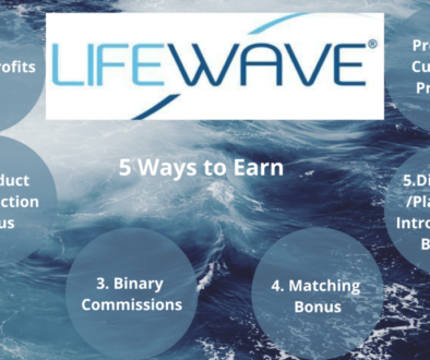 How to earn money with lifewave